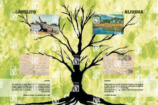"""""""A Camilito y Aliusha""""; postales enviadas por el Che Guevara a sus hijos Aleida y Camilo"""